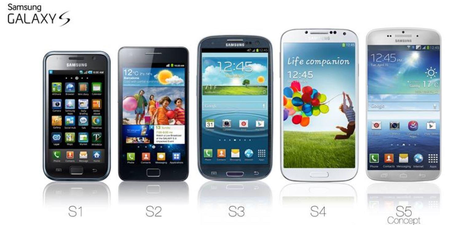 Evolution Of Samsung Mobiles Mobilemondaysofia