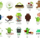 Android Version-All about the history of Android versions and the latest Android 10 version
